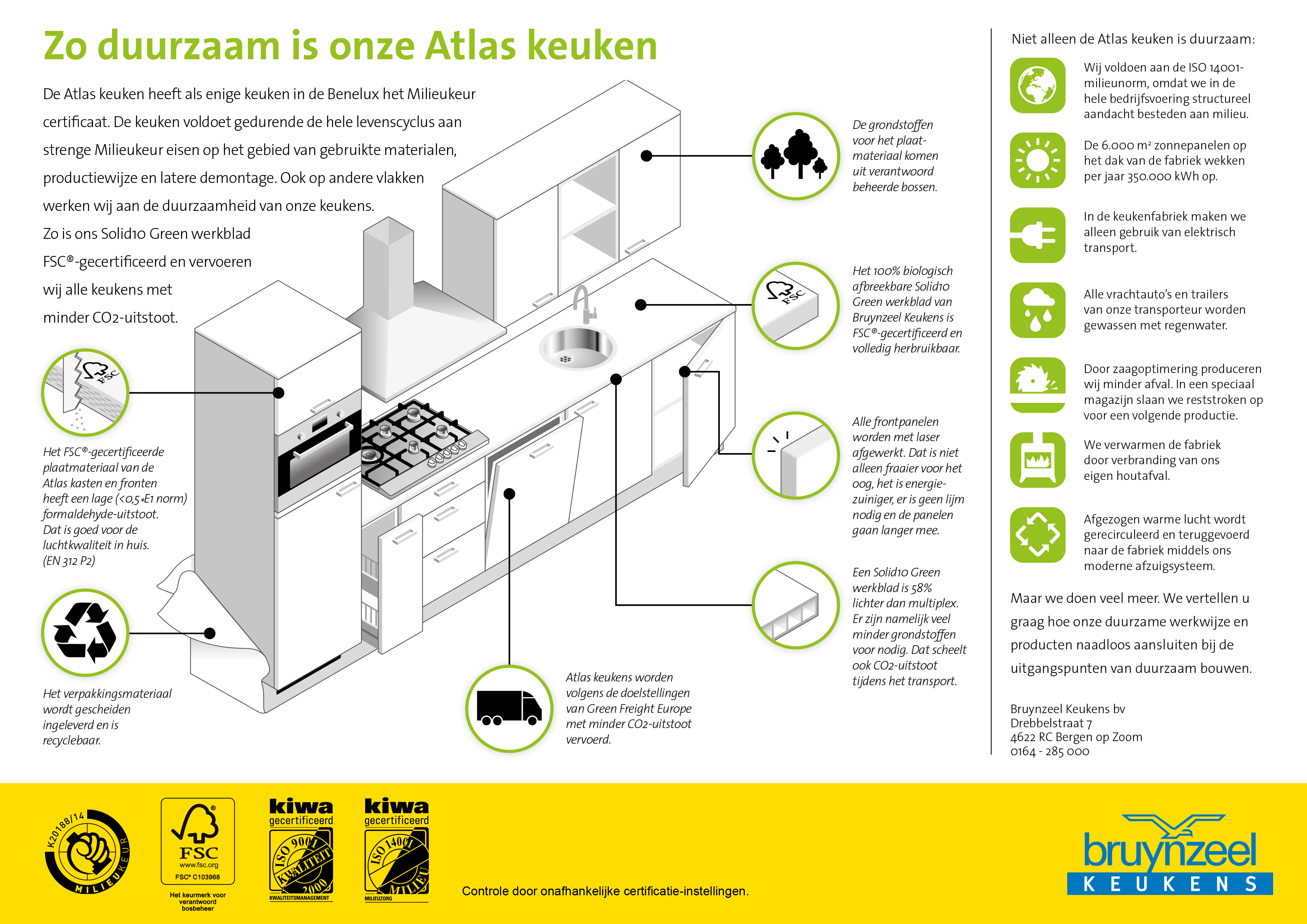550415015 Infographic A4 Bruynzeel duurzame ATLAS keuken-iso